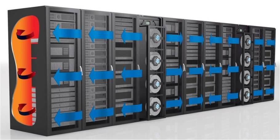 Datacentre cooling