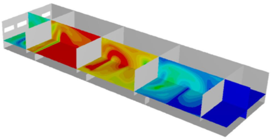 Water and Process Modelling